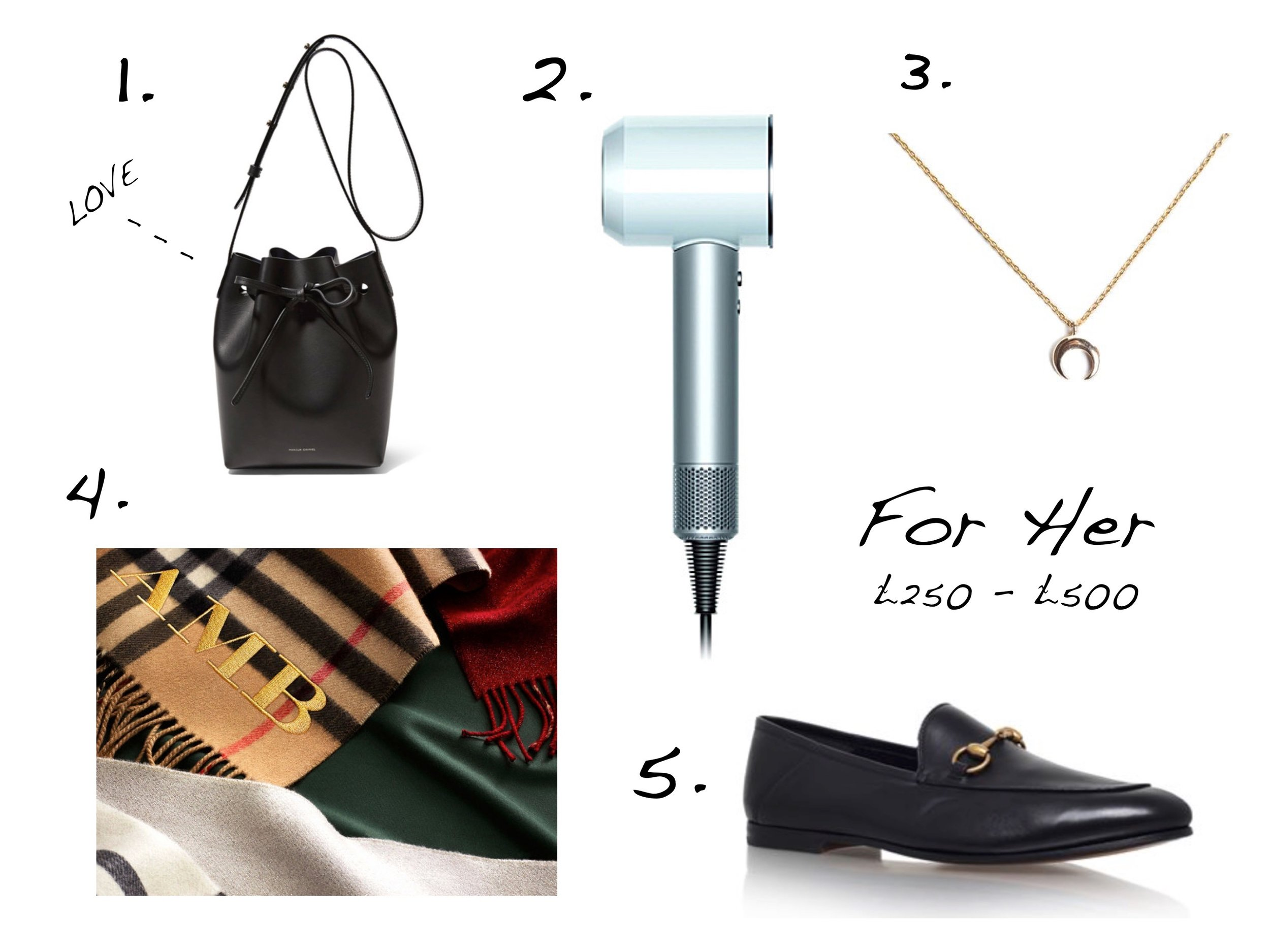 CHRISTMAS GIFT GUIDE - The Grown Up Edit