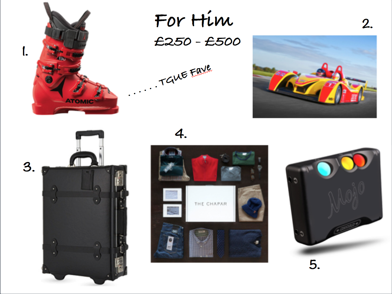 Mens gift Guide - The Grown Up edit .png