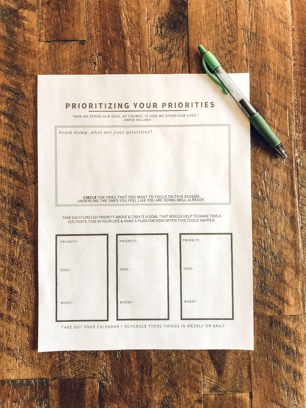 prioritizing your priorities / onedelightfulcreative.com