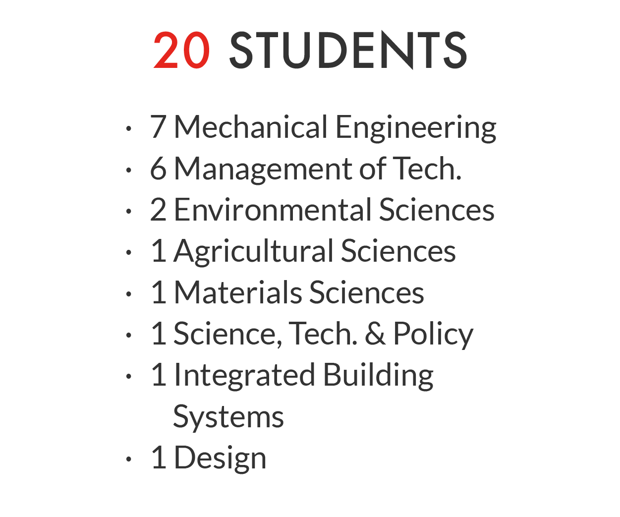 students_eth_2017_2-09.png