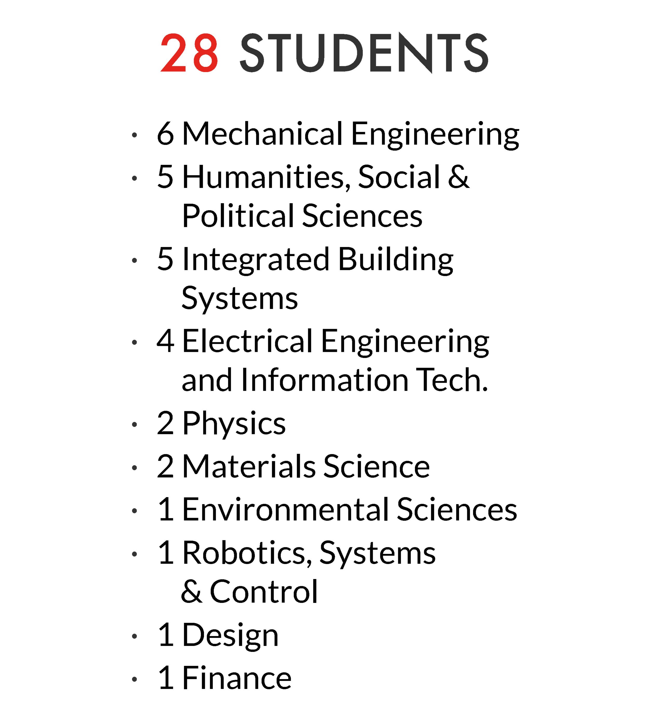 2018_Statistics_Students.png