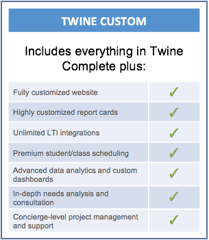 Twine Custom.png