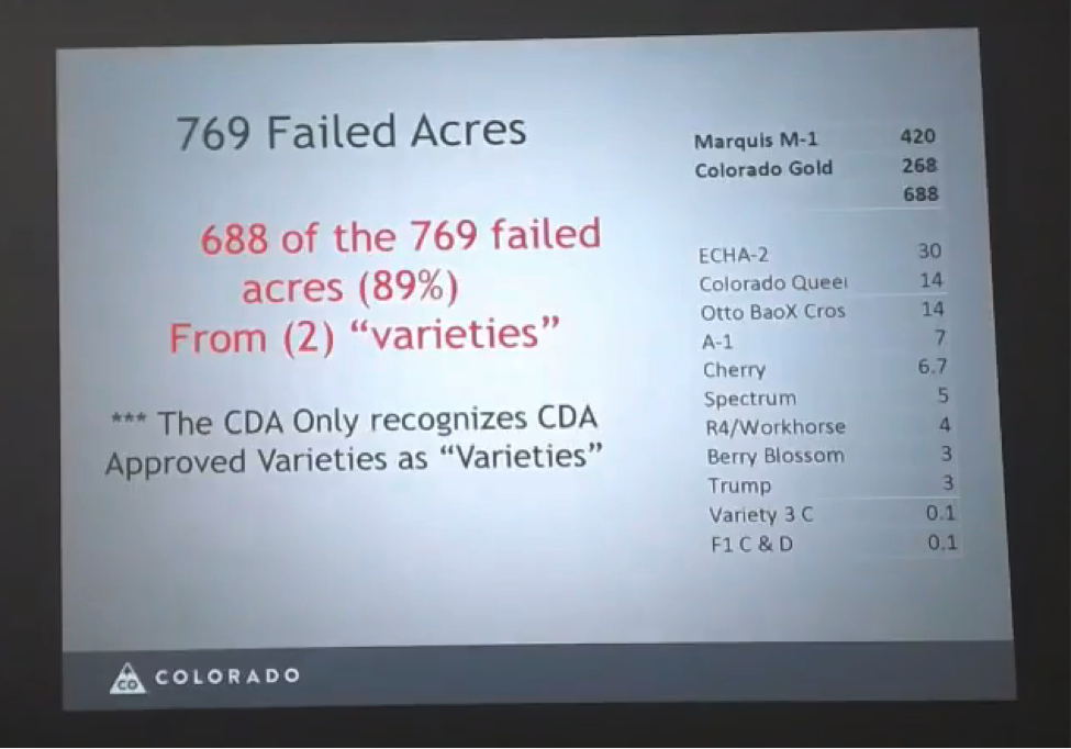 failed-acres.png