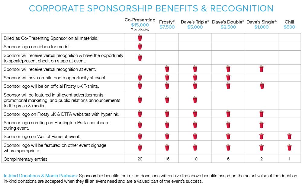 SponsorTable18.png