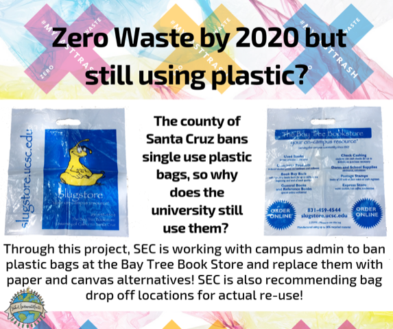 The county of Santa Cruz bans single use plastic bags, so why does the university still use them_.png