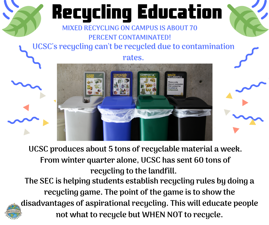 Recycling Education.png