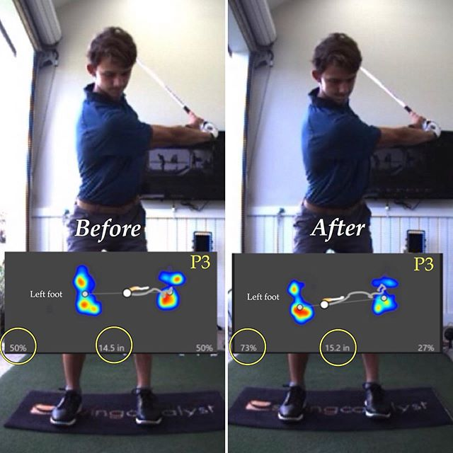 Influencing a players ability to become more dynamic in his use of ground force by simply widening his stance.. #belfairlearningcenter #swingcatalyst #groundforce #golfswing #golflessons #golfcoach #golf #growth #belfairplantation #golftraining #golfinstruction #brucewilkinsgolf