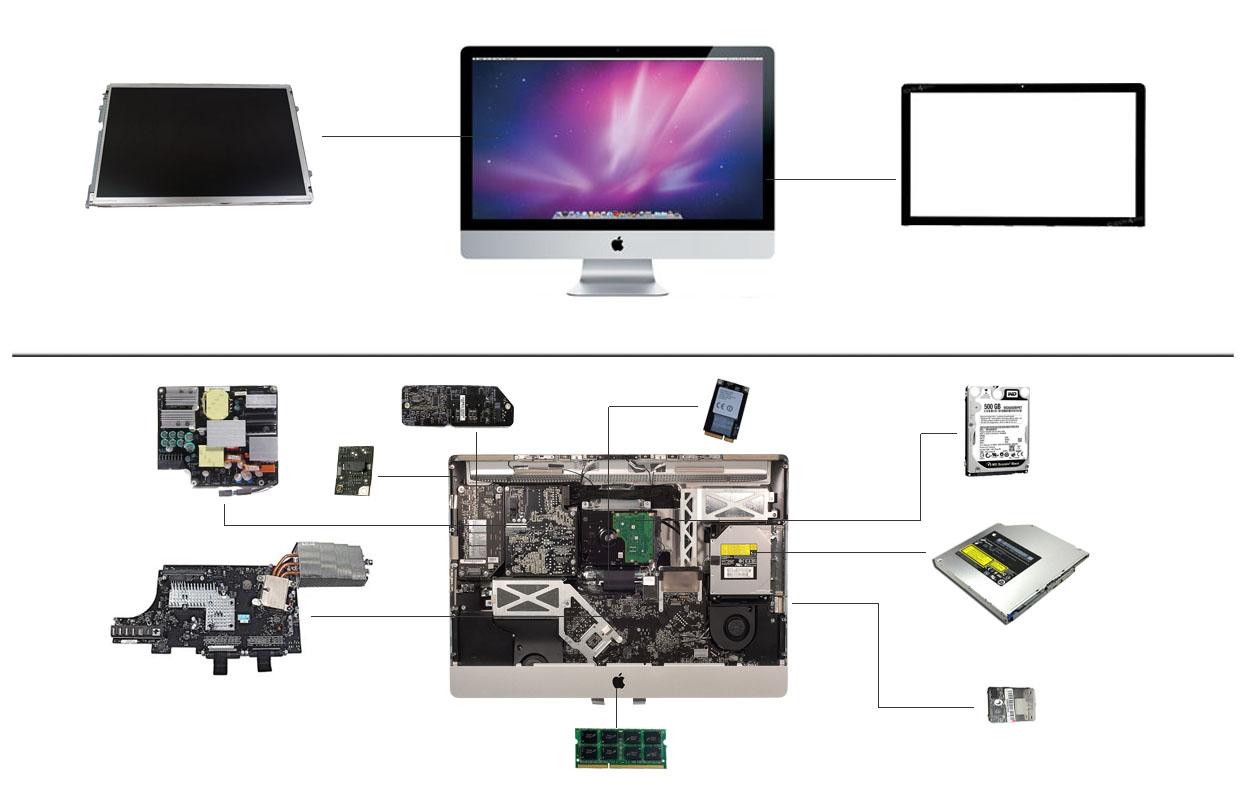 iMac (A1311) 2009, 2010, 2011
