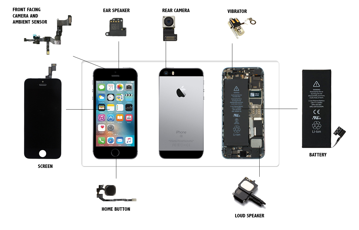iPhone SE Parts Replacement Videos