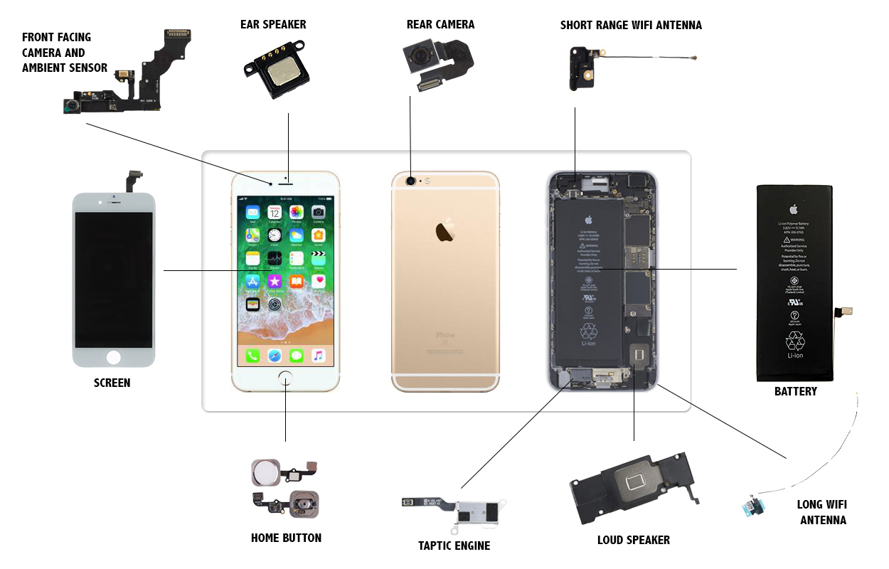 iPhone 6S Plus Parts Replacement Videos