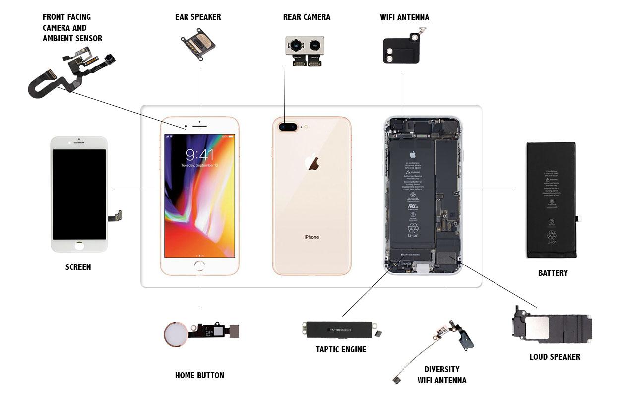 iPhone 8 Plus Parts Replacement Videos