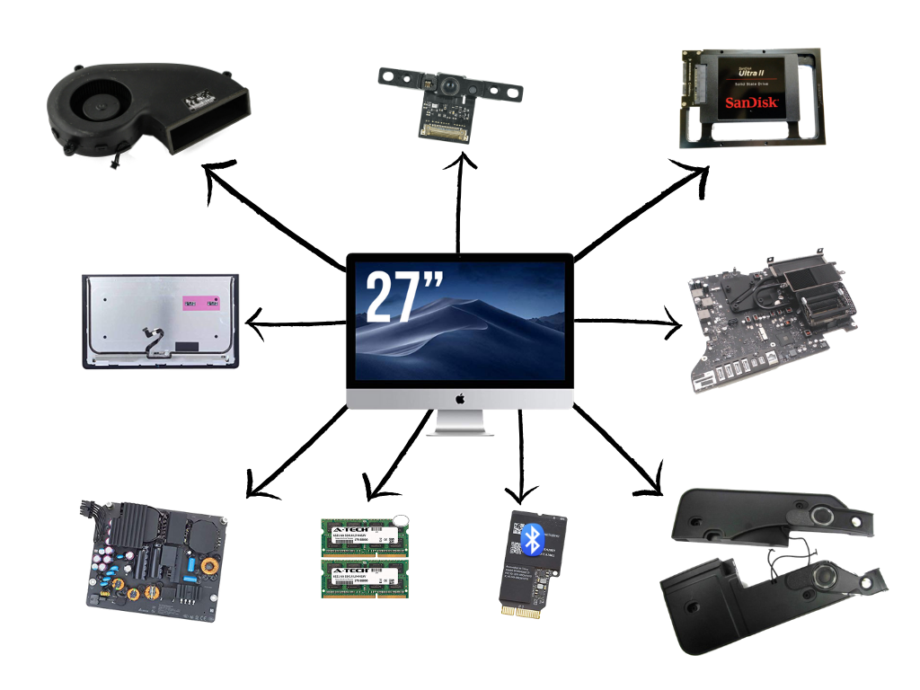 "iMac 27"" 2012-2015"