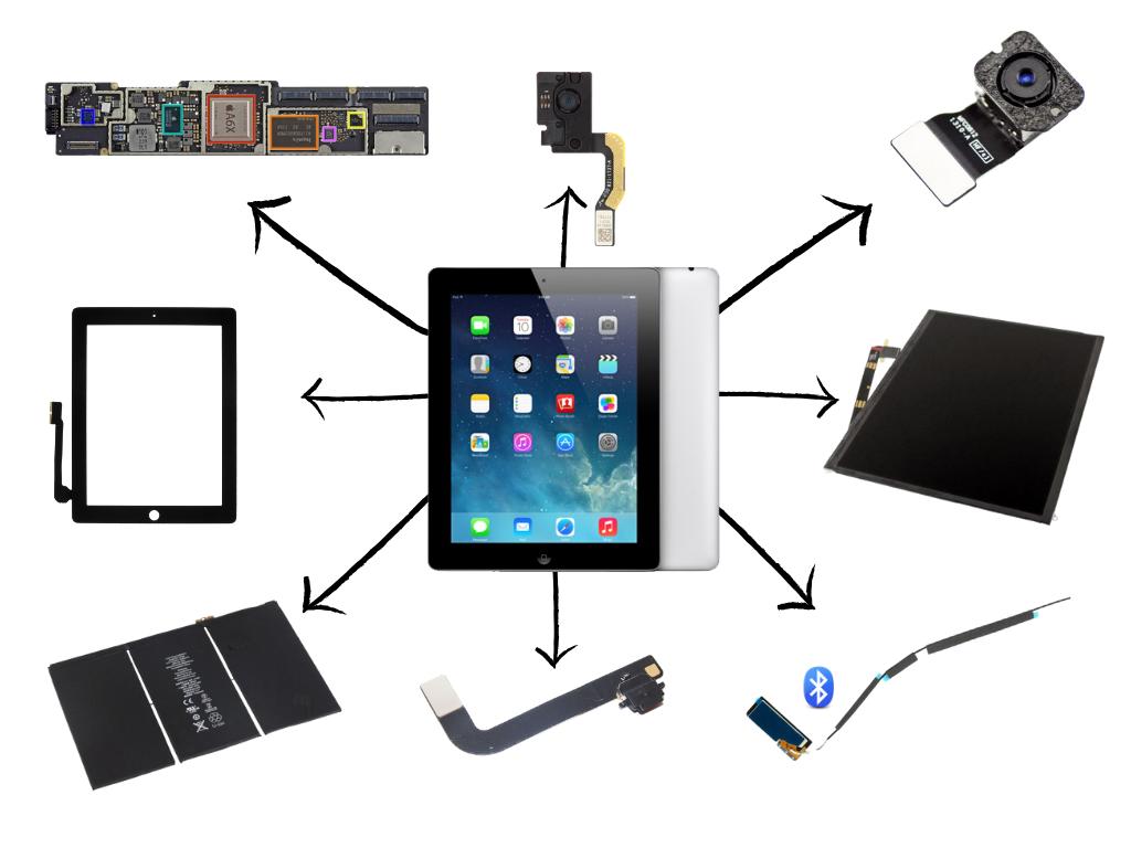 iPad 3 and iPad 4