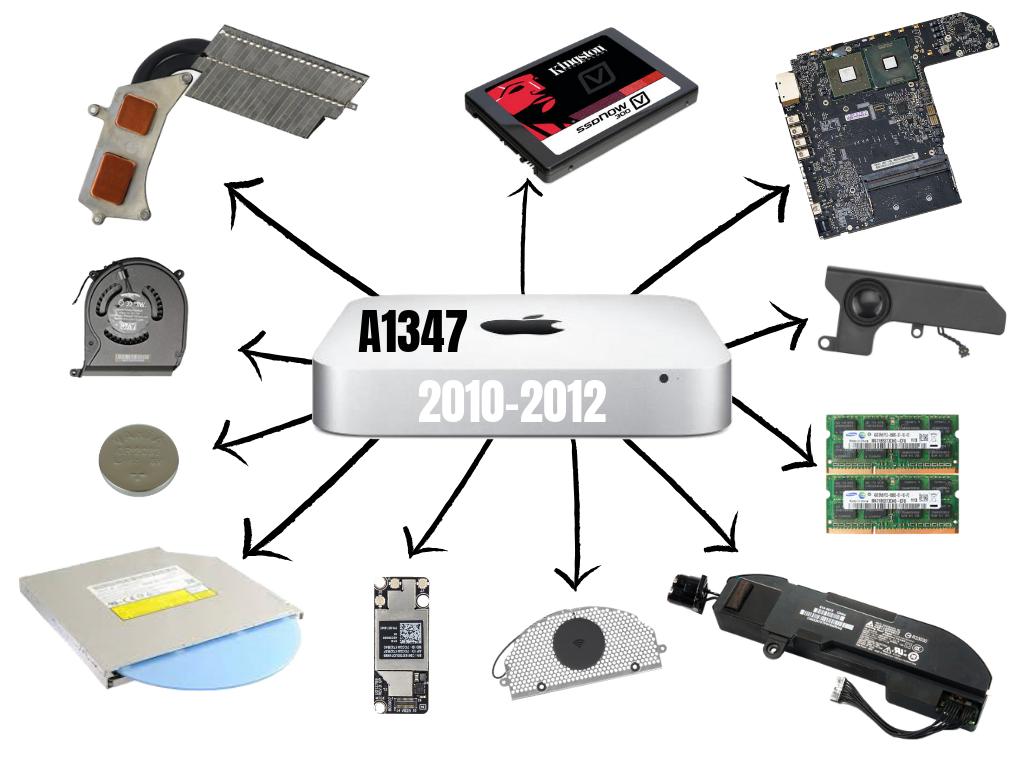 Mac Mini A1347 (2010-2012)
