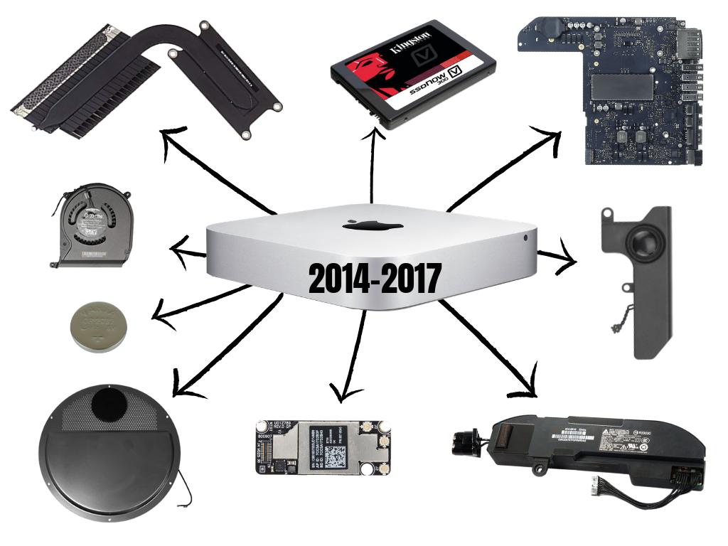 Mac Mini 2014-2017 (A1347)