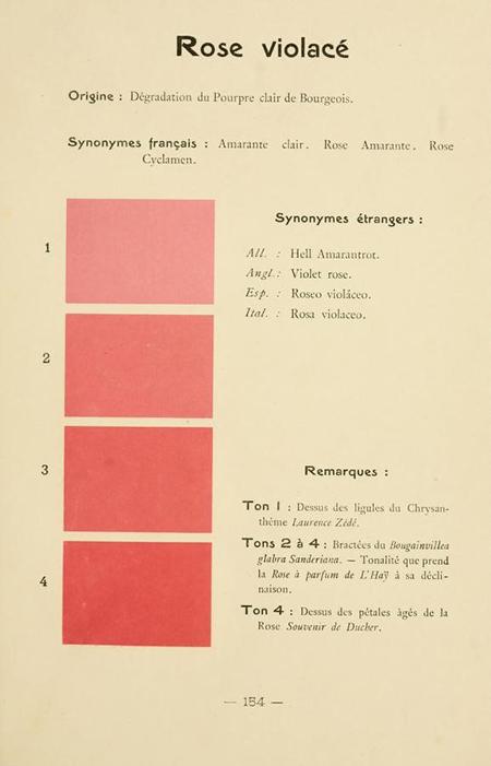 Repertoire de Couleurs plate 154