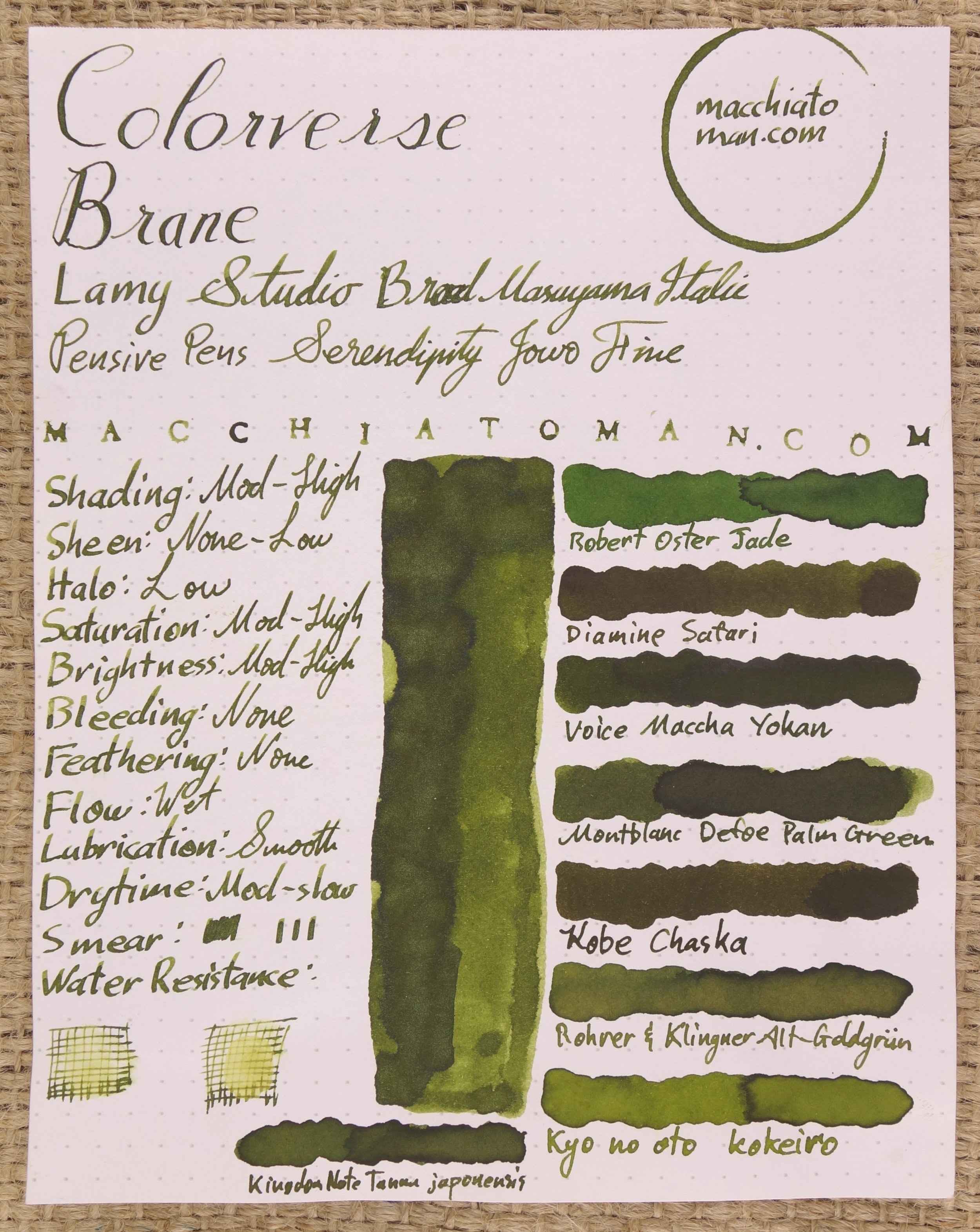 Review Brane Rhodia.jpg
