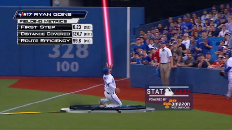 MLB's Statcast uses live tracking data to tell new stories and create a new sponsored product