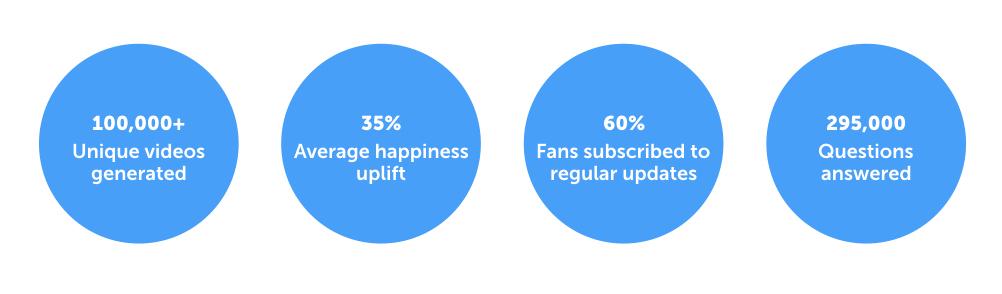 HappyBot stats.001.jpeg