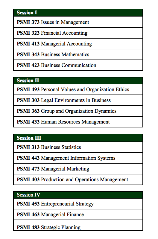 PSMI Courses.png