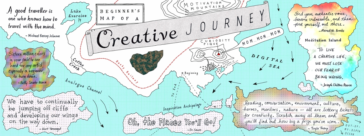 Creative Journey map by Lena Umezawa / TheyDrawAndTravel.com