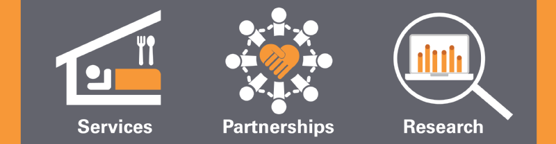 Homelessness services   Information for service partners   Reports and research