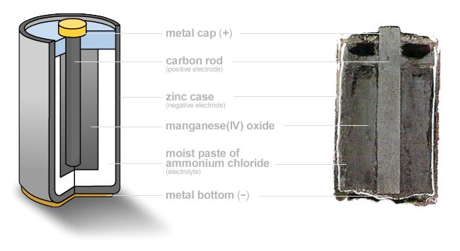 Zincbattery_(1).png