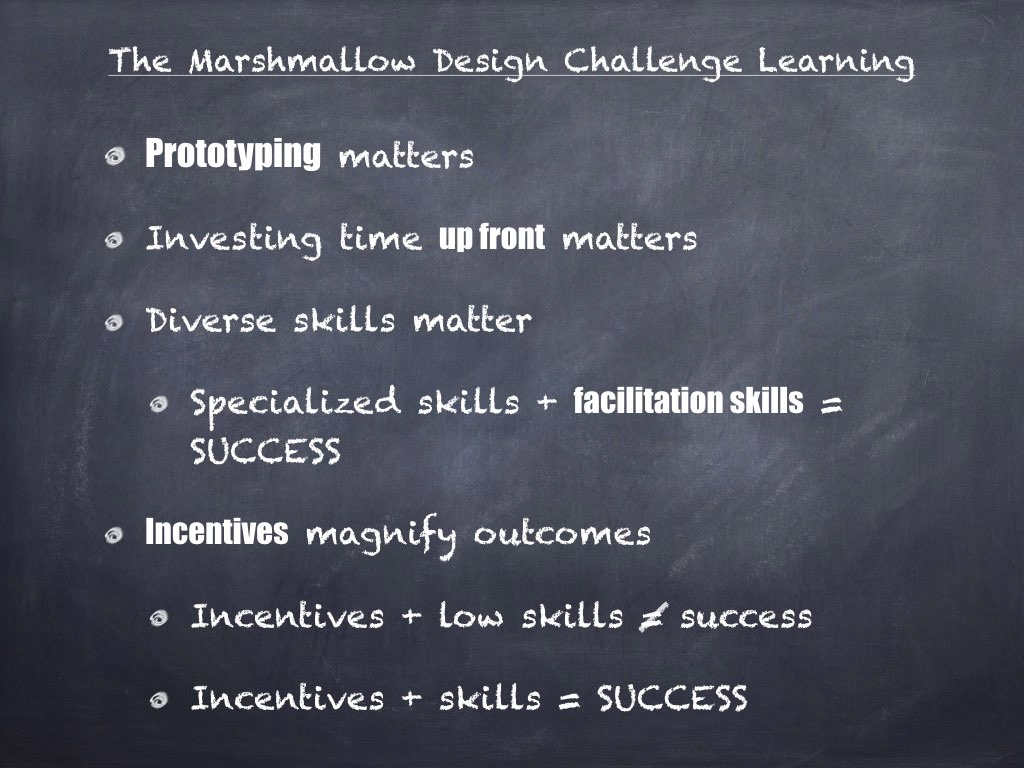 Marshmallow Design Challenge.004.jpeg