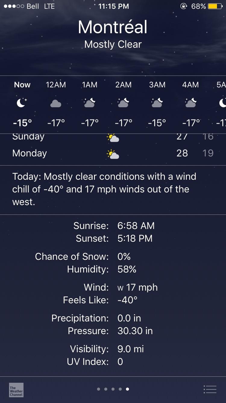 40 below zero, eh?  il est putain de froid.