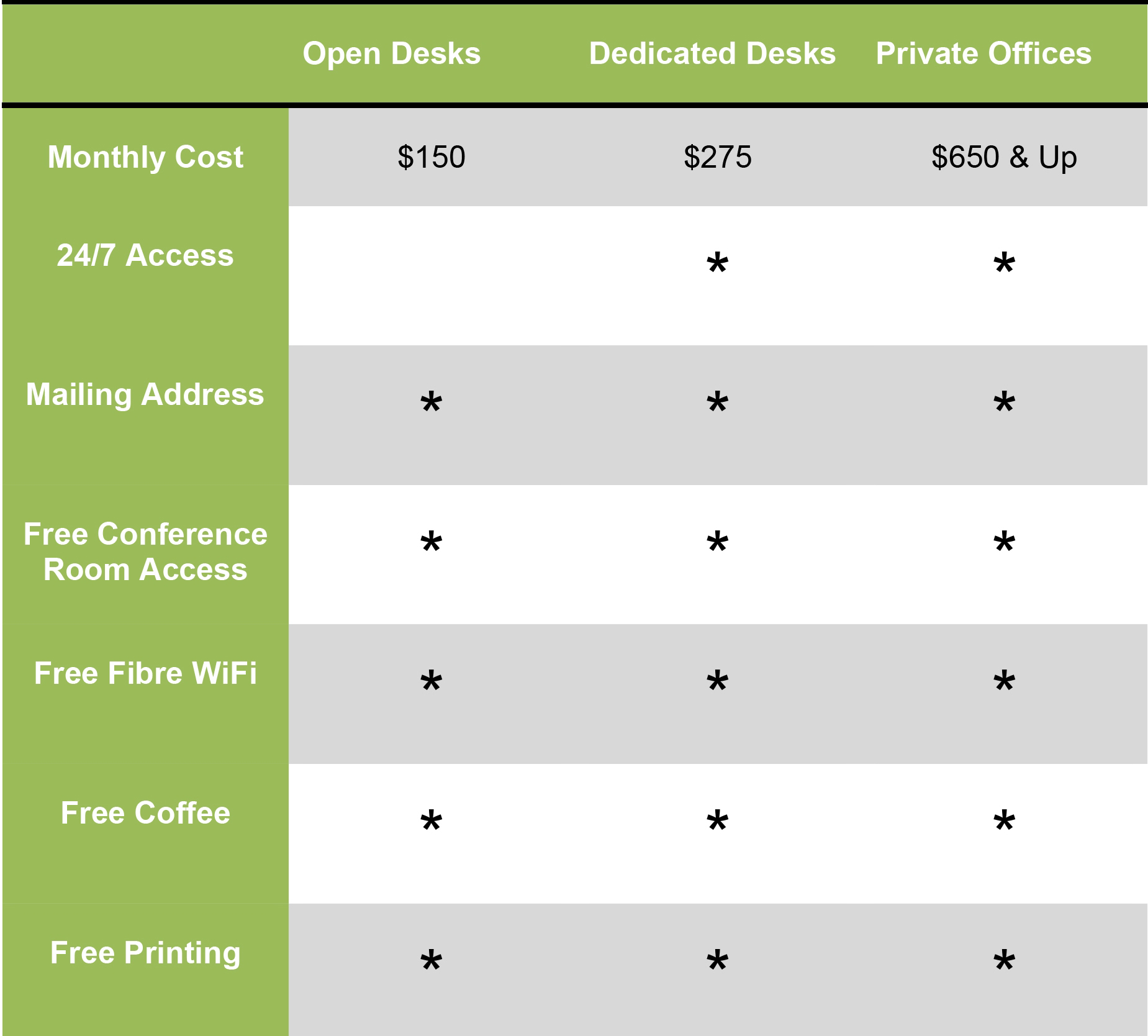 CoWorking Pricing Chart.jpg