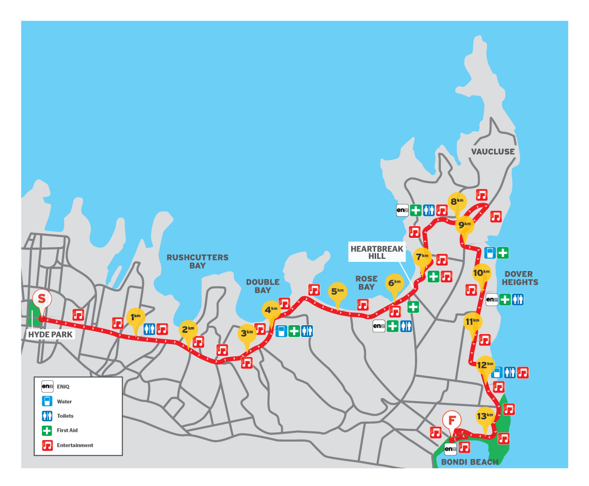 Course — The Sun-Herald City2Surf presented by Westpac