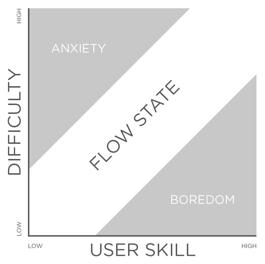 404_Flow_Graphic.jpg