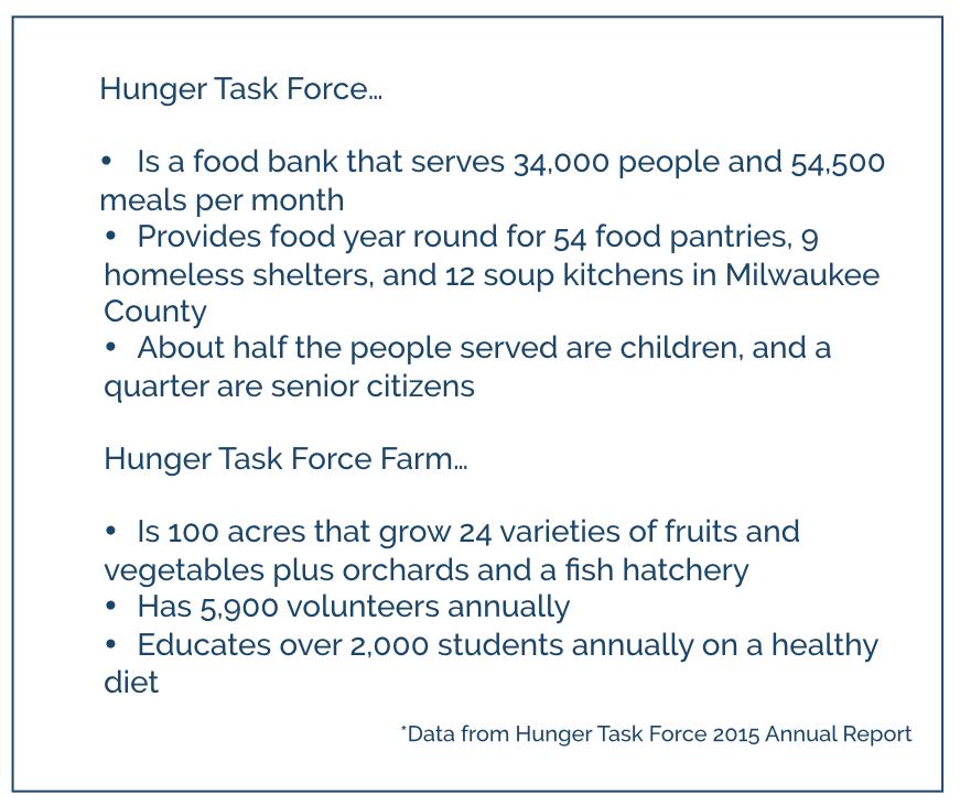 Hunger Task force Info
