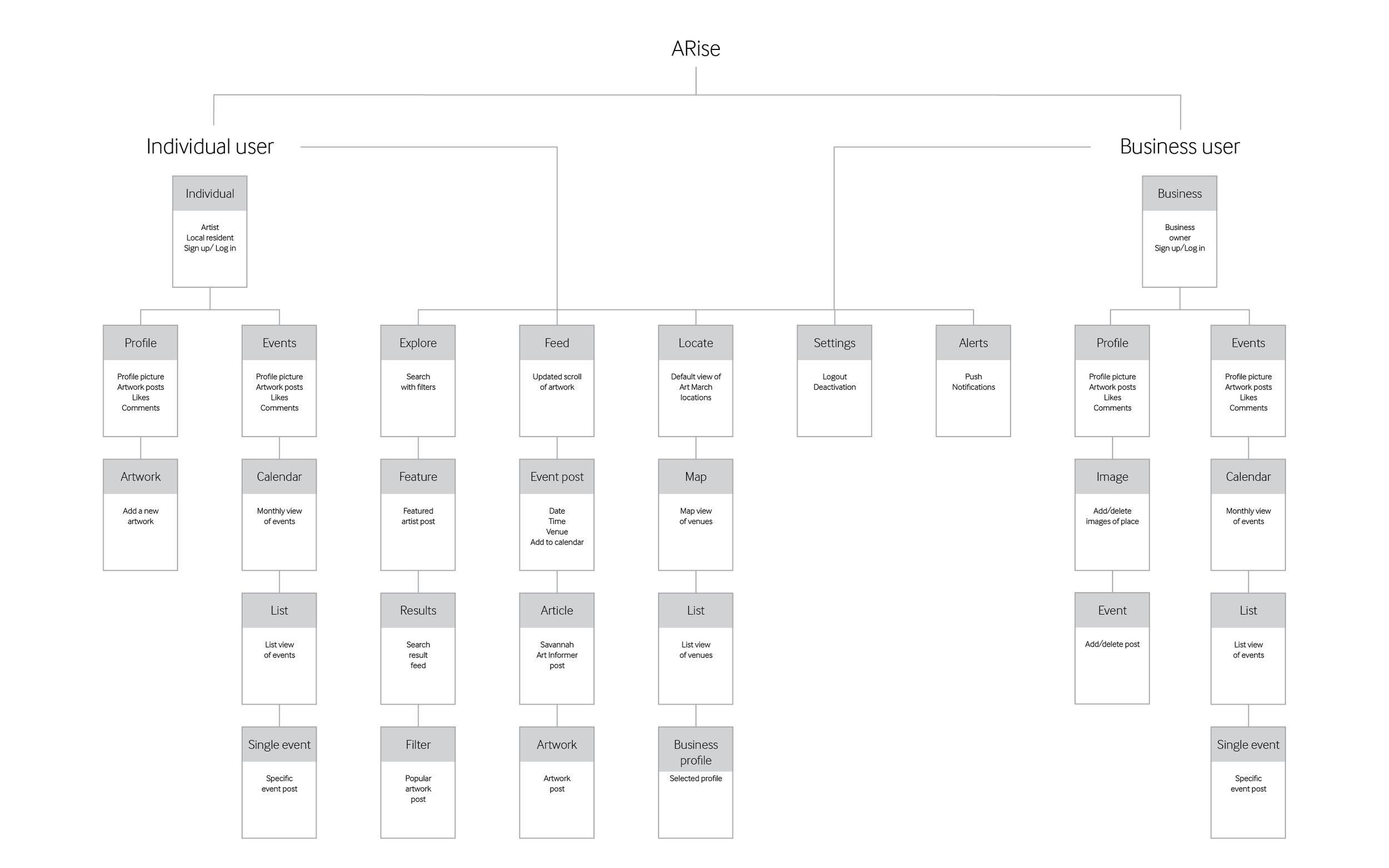 Sitemap-09.jpg