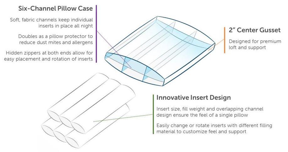 Design Diagram 2.JPG