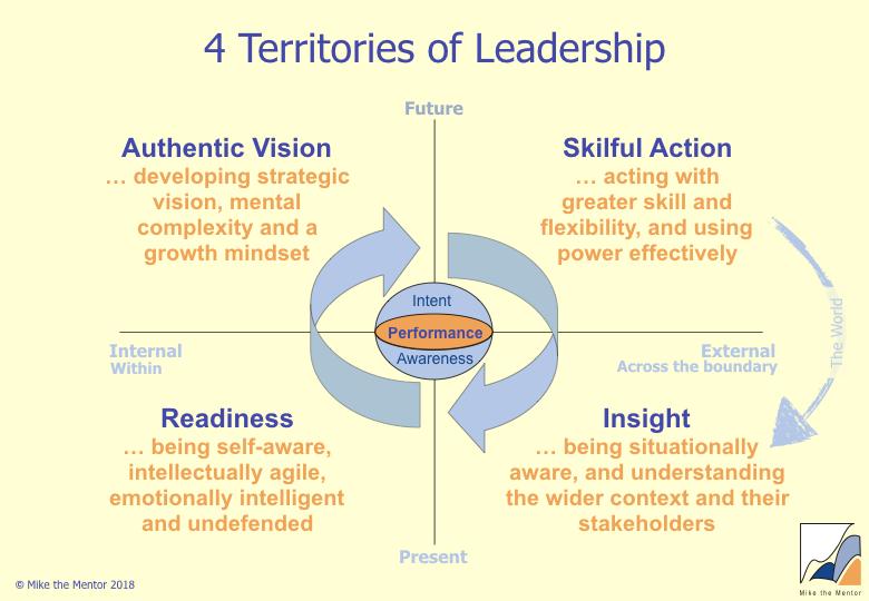 4_territories_of_leadership_Tasks.jpeg
