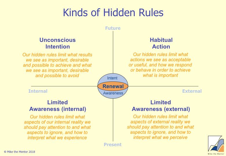Hidden_Rules.jpeg.001.jpeg