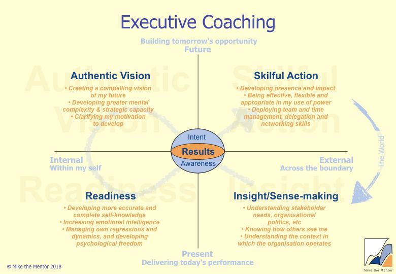Executive_Coaching.jpeg
