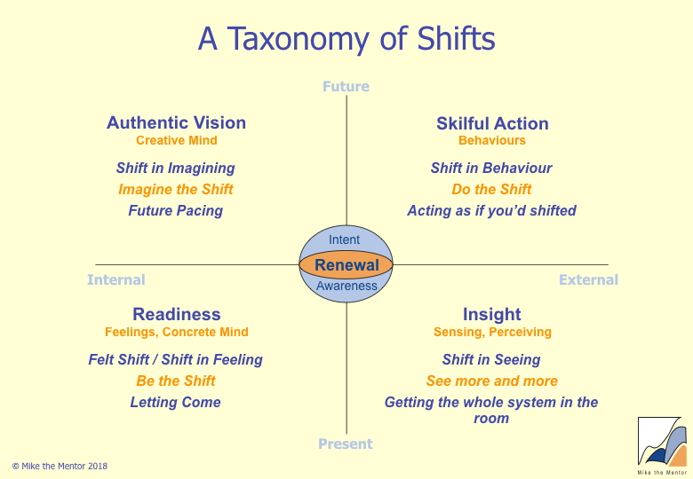a_taxonomy_of_shifts.jpg