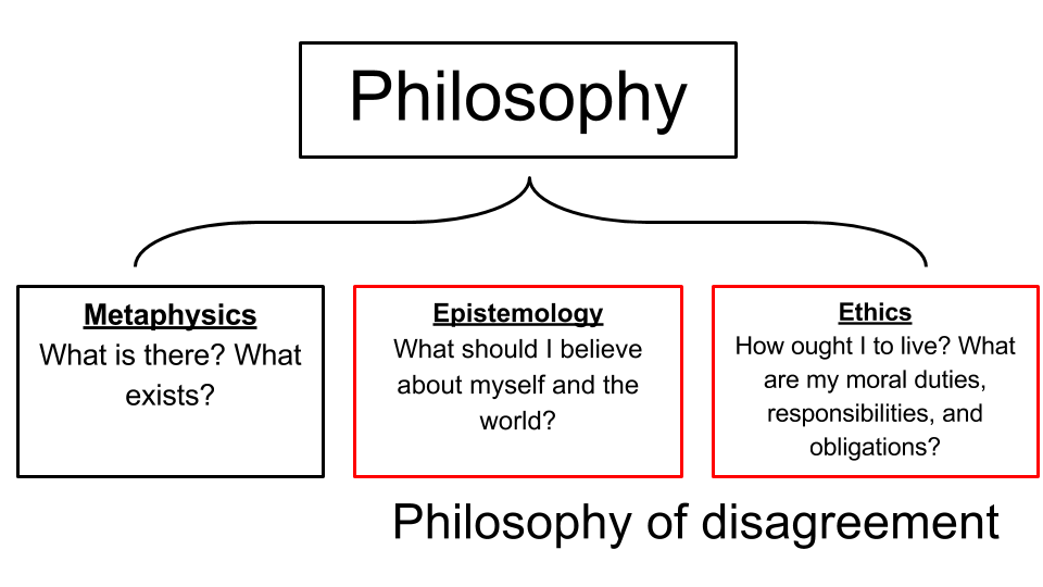 A slide from my presentation