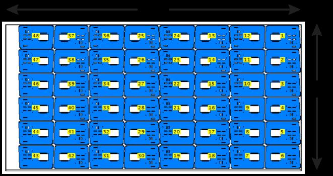 Nest Diagram
