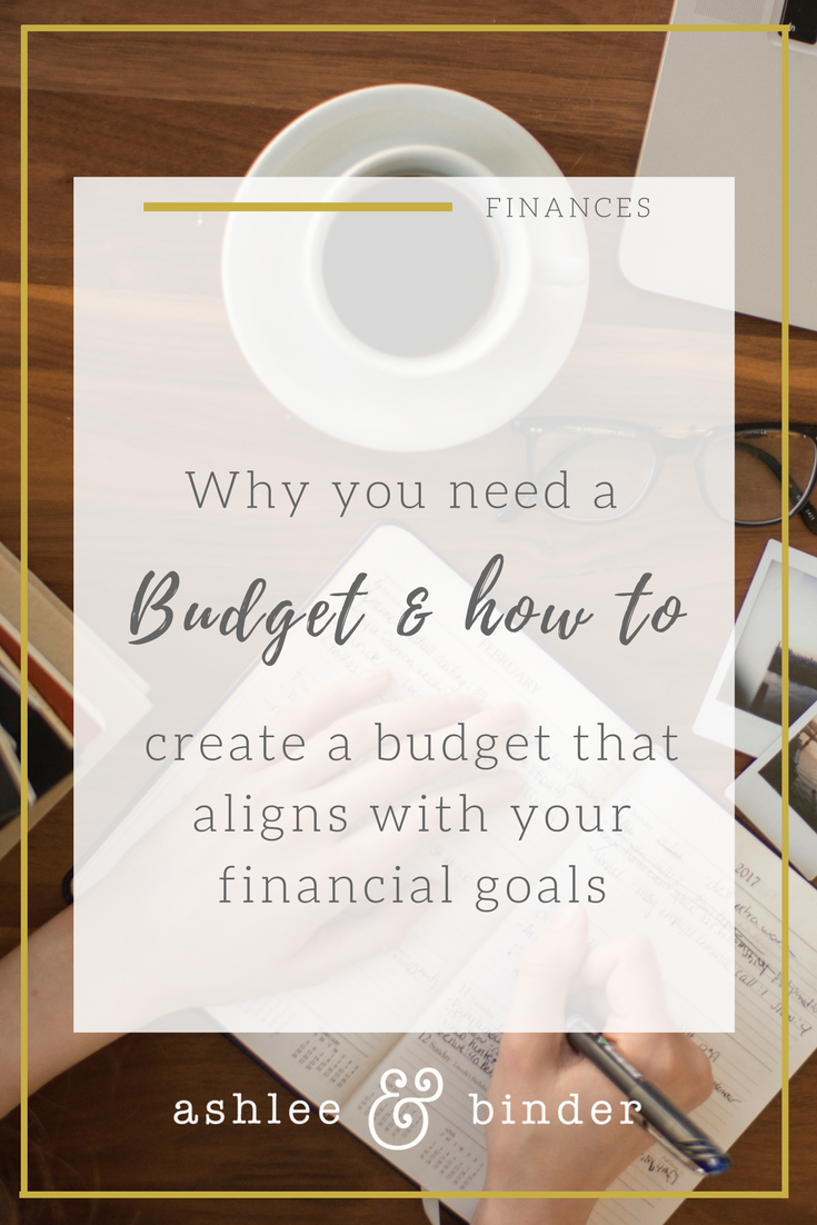 How to create a budget and why you need one
