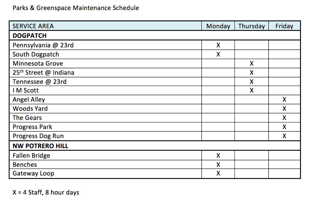 18_08_06 Landscape Maintenance Schedule.png
