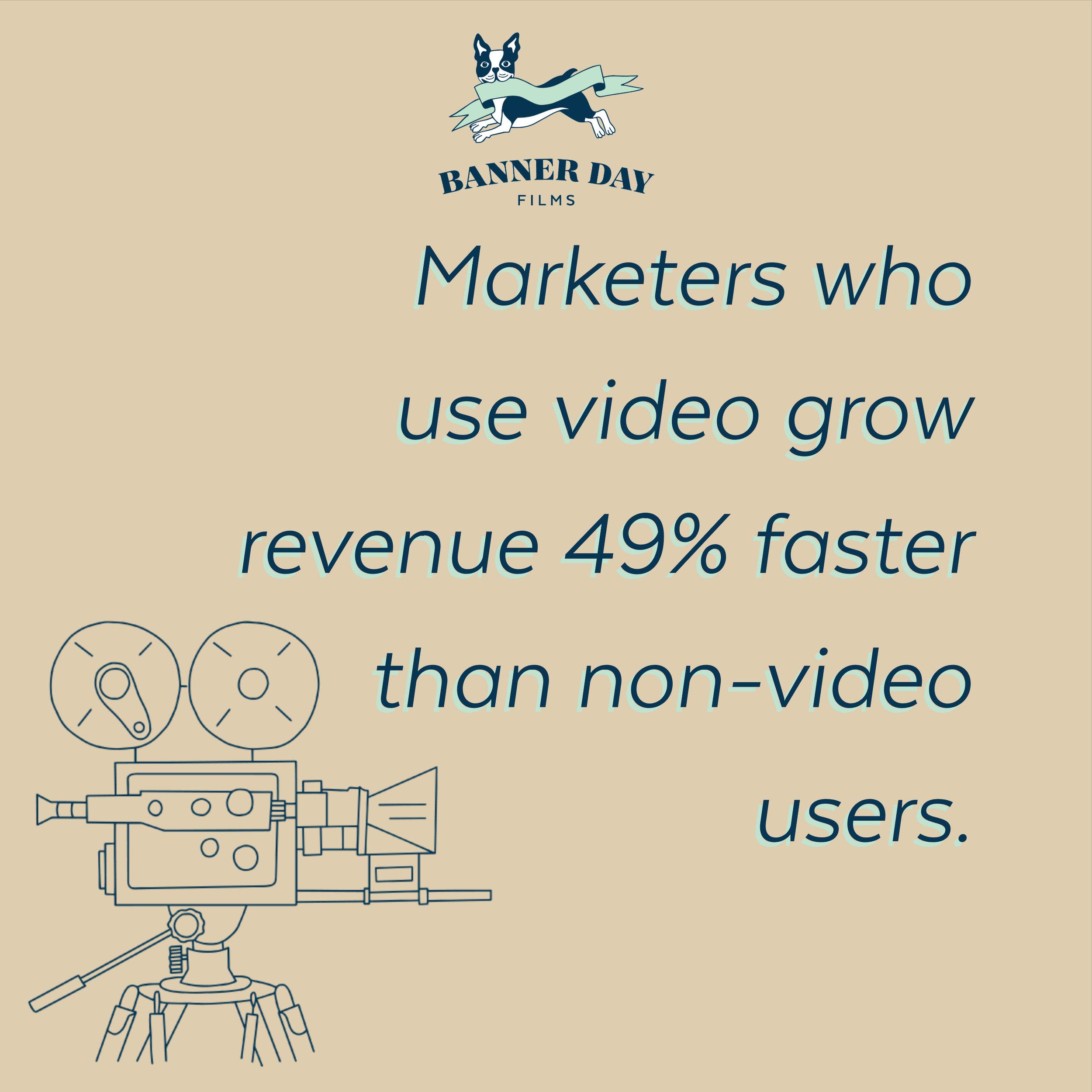 IG_Video Grows Revenue Stat.jpg