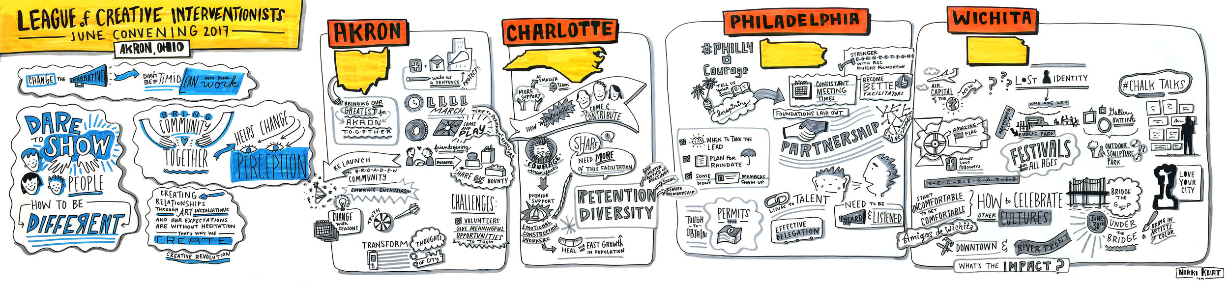 Graphic Storytelling Design by Nikki Kurt from the 2017 Creative Interventionist Convening