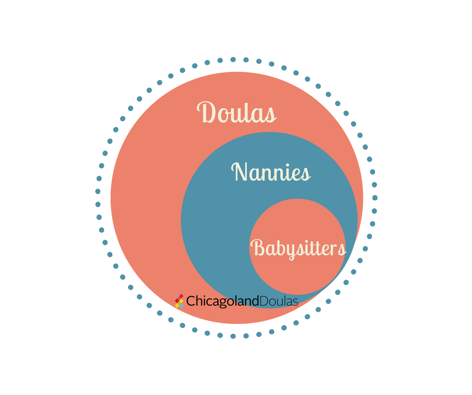 doulas-vs-nannies.jpg