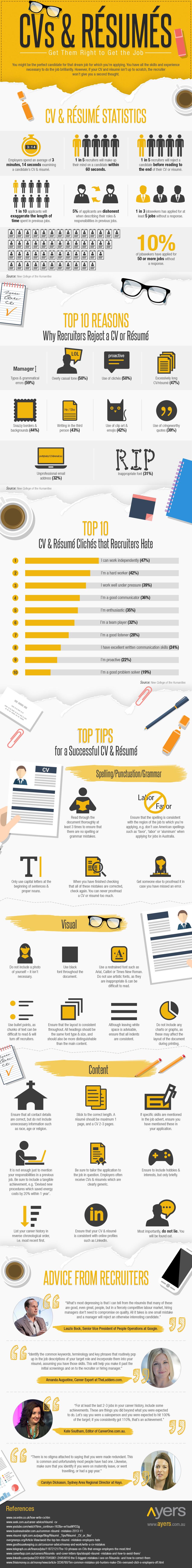 CVs-Resumes-Get-Them-Right-to-Get-the-Job.jpg