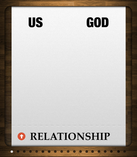 """GOOD NEWS: God created you to be in a relationship with Him. He loves you now, and always has.   We are born feeling like """"something is missing."""" That something, is a perfect relationship with God!"""