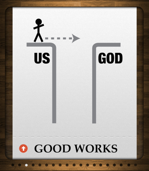 """THE FAILED ATTEMPT: Religion (good works to get to God). The problem is that if God's standard is perfect, we will never be good enough.  Trying to cure your sin with good works is like trying to cure internal bleeding with a band-aid .  """"No one can ever be made right with God by doing what the law commands. The law simply shows us how sinful we are."""" Romans 3:20   RELIGION = FAILED ATTEMPT"""