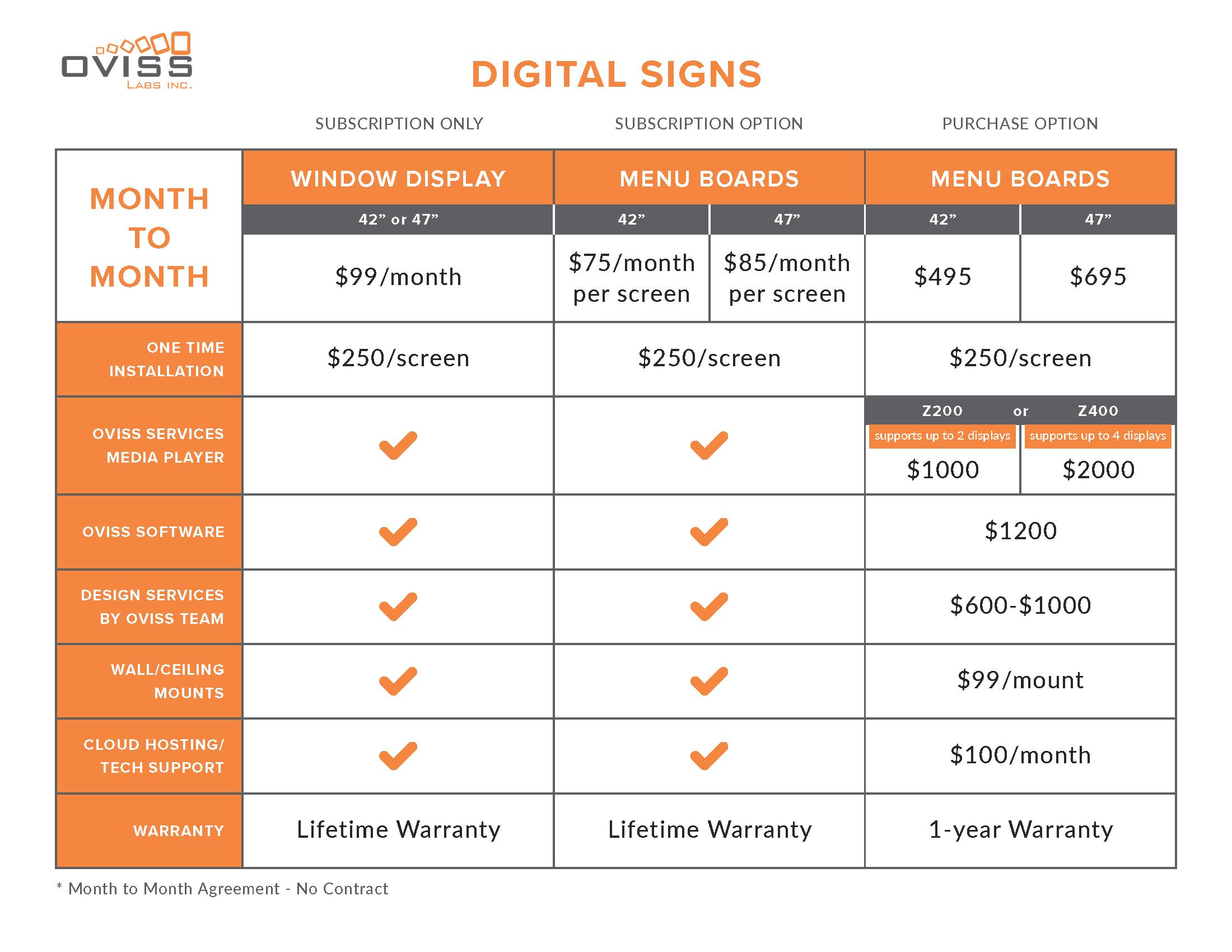Digital Signs Pricing Guide (PRINT)